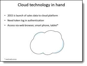 CloudData1