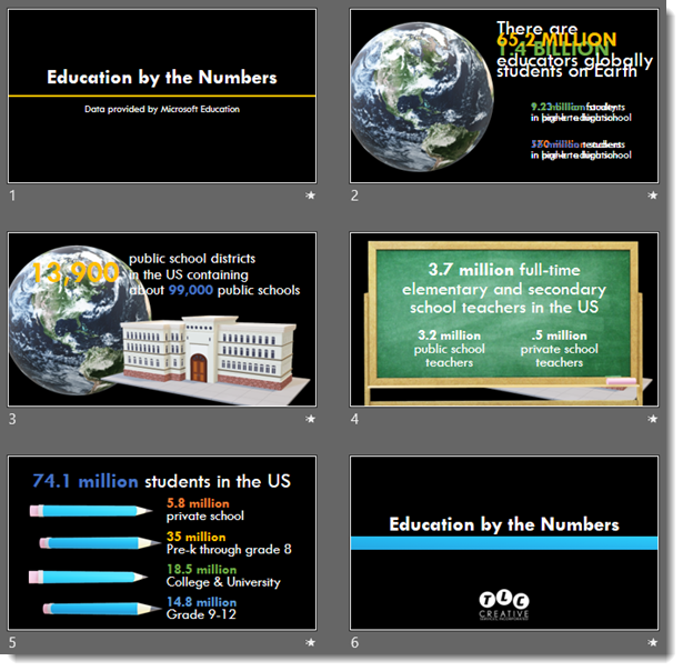 3D Model Education Stats Animation | The PowerPoint Blog